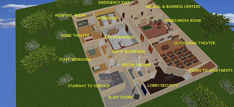 Bunker souterrain