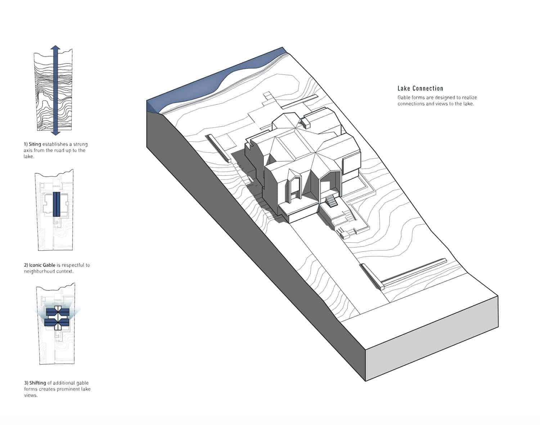 plan-de-site-de-maison-de-lac-contemporain